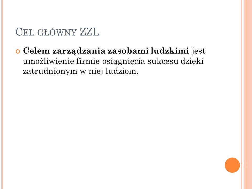 2. R EKRUTACJA