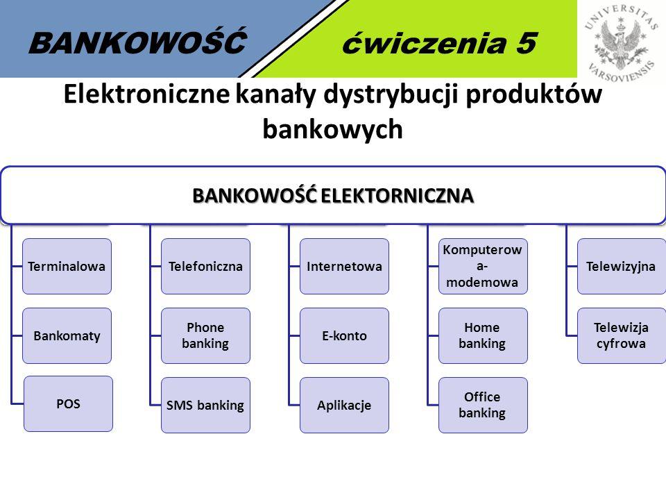 4 BANKOWOŚĆćwiczenia 5 Elektroniczne kanały dystrybucji produktów bankowych BankowośćTerminalowaBankomatyPOS Telefoniczna Phone banking SMS banking In