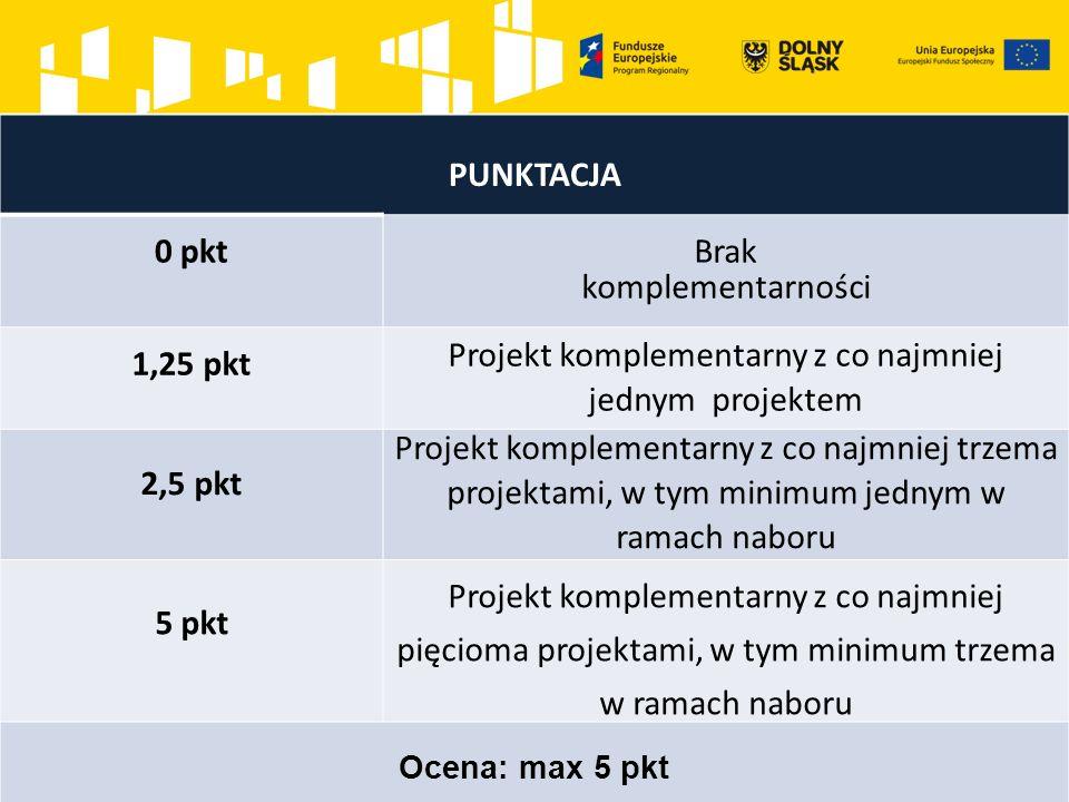 PUNKTACJA 0 pkt Brak komplementarności 1,25 pkt Projekt komplementarny z co najmniej jednym projektem 2,5 pkt Projekt komplementarny z co najmniej trzema projektami, w tym minimum jednym w ramach naboru 5 pkt Projekt komplementarny z co najmniej pięcioma projektami, w tym minimum trzema w ramach naboru Ocena: max 5 pkt