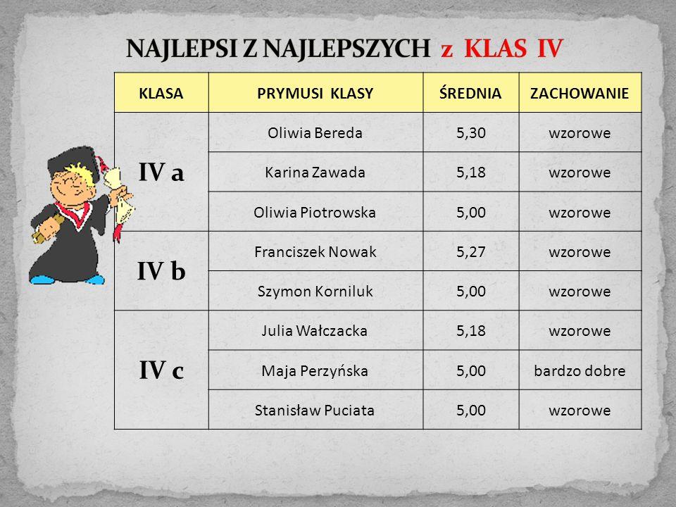 """– III miejsce w szkolnym konkursie """"List do św."""