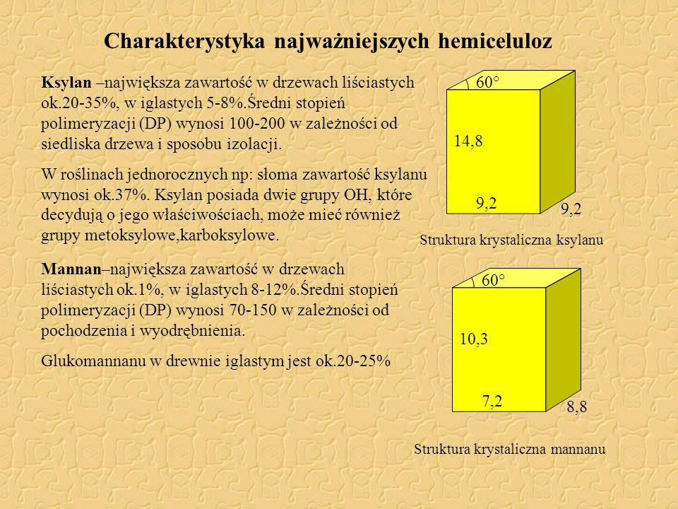Charakterystyka najważniejszych hemiceluloz Ksylan –największa zawartość w drzewach liściastych ok.20-35%, w iglastych 5-8%.Średni stopień polimeryzac