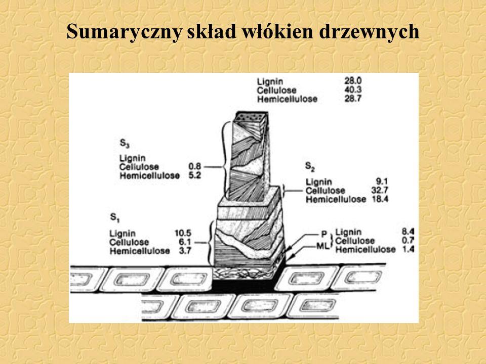 """Niektóre właściwości celulozy Ciężar właściwy(c.wł) -na podstawie modelu jednostki krystalograficznej-teoretyczny- ciężar właściwy wynosi 1.582 g/cm 3.W praktyce """"zanieczyszczenia celulozy powodują obniżenie c.wł.do wartości 1.46 - 1.52g/cm 3."""