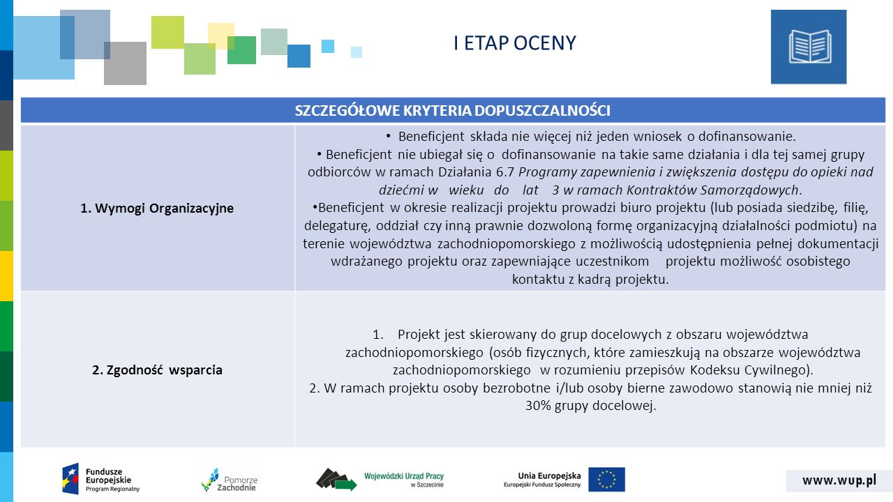 www.wup.pl SZCZEGÓŁOWE KRYTERIA DOPUSZCZALNOŚCI 1.