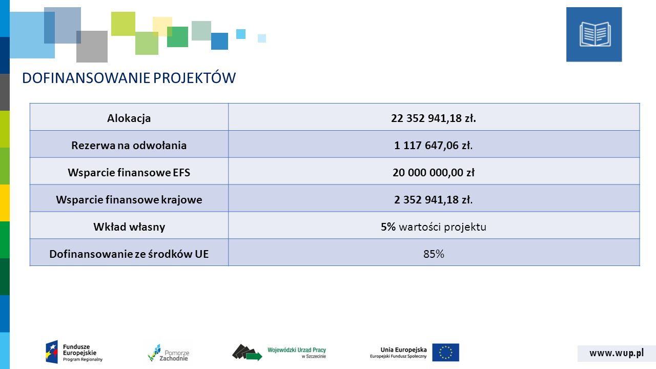 www.wup.pl DOFINANSOWANIE PROJEKTÓW Alokacja22 352 941,18 zł.