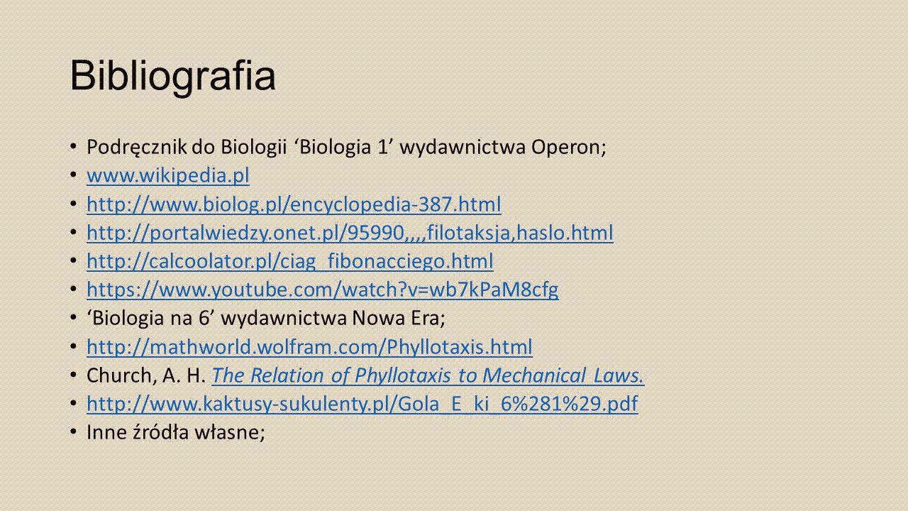 Bibliografia Podręcznik do Biologii 'Biologia 1' wydawnictwa Operon; www.wikipedia.pl http://www.biolog.pl/encyclopedia-387.html http://portalwiedzy.o