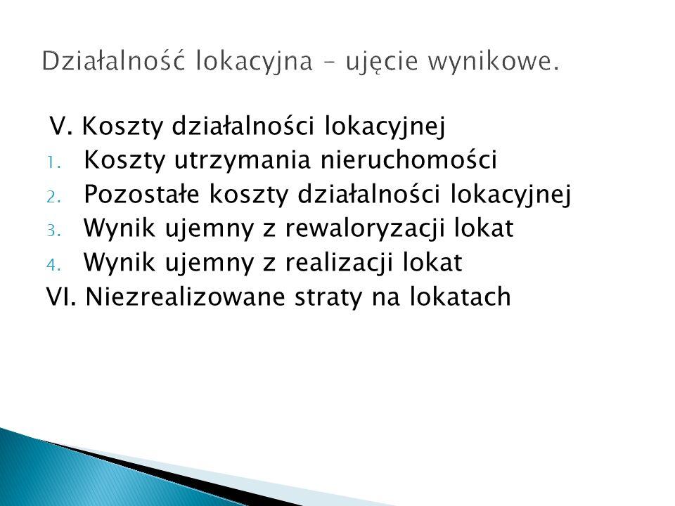 V. Koszty działalności lokacyjnej 1. Koszty utrzymania nieruchomości 2.