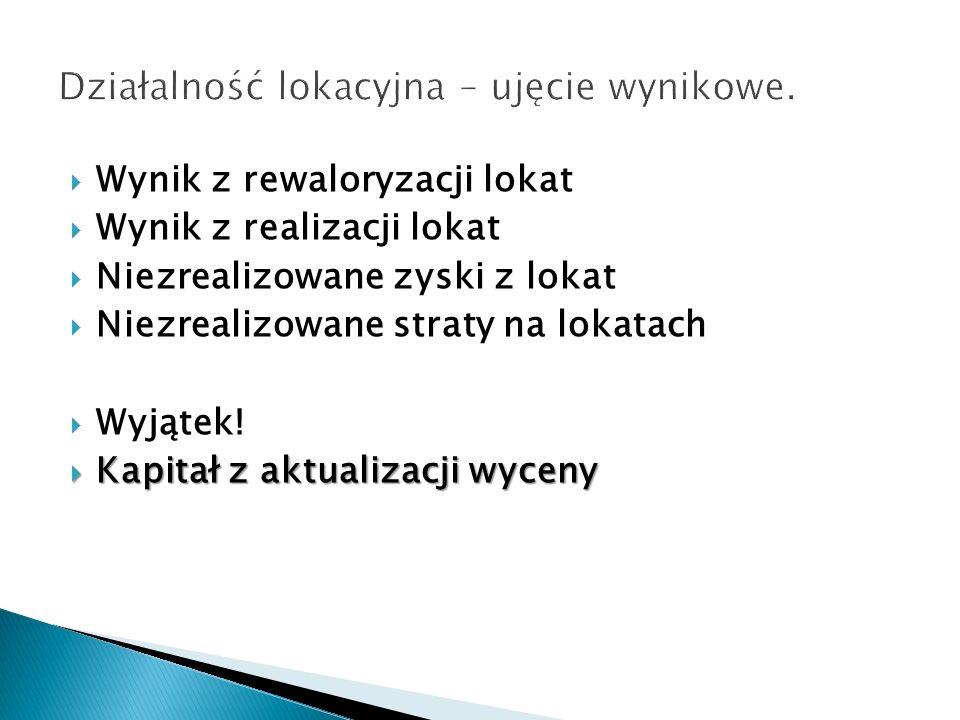 Wynik z rewaloryzacji lokat  Wynik z realizacji lokat  Niezrealizowane zyski z lokat  Niezrealizowane straty na lokatach  Wyjątek.