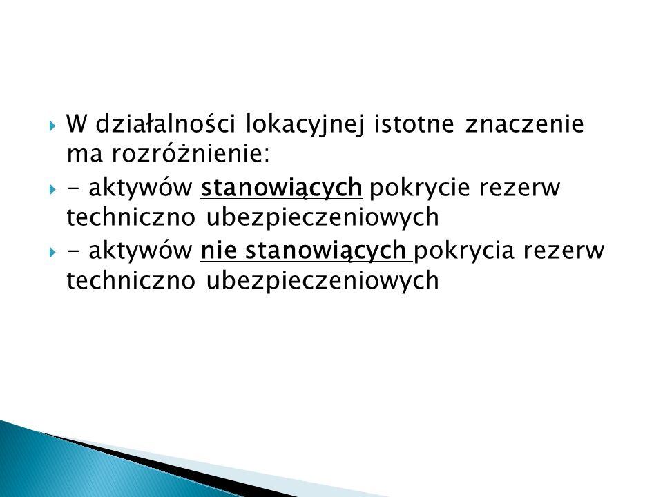 V.Koszty działalności lokacyjnej 1. Koszty utrzymania nieruchomości 2.