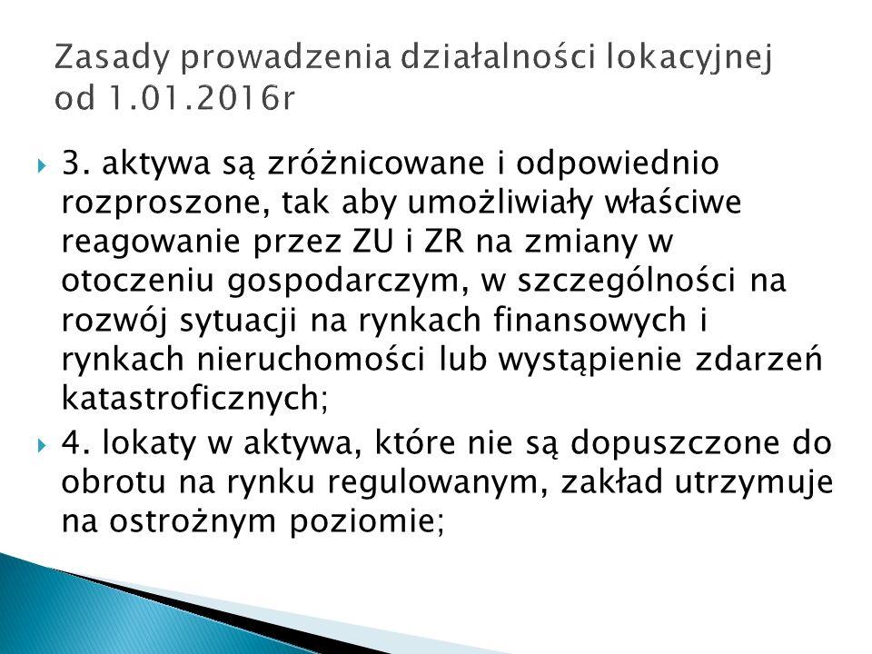 II.Wydatki 1. Nabycie nieruchomości 2. Nabycie udziałów, akcji w jednostkach podporządkowanych 3.