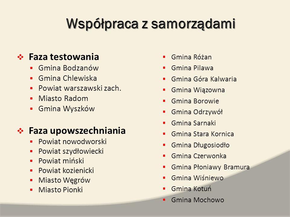  Faza testowania  Gmina Bodzanów  Gmina Chlewiska  Powiat warszawski zach.  Miasto Radom  Gmina Wyszków  Faza upowszechniania  Powiat nowodwor
