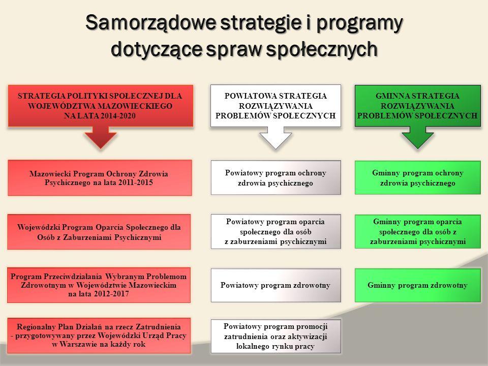STRATEGIA POLITYKI SPOŁECZNEJ DLA WOJEWÓDZTWA MAZOWIECKIEGO NA LATA 2014-2020 Mazowiecki Program Ochrony Zdrowia Psychicznego na lata 2011-2015 Wojewó