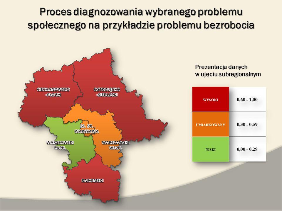 Prezentacja danych w ujęciu subregionalnym