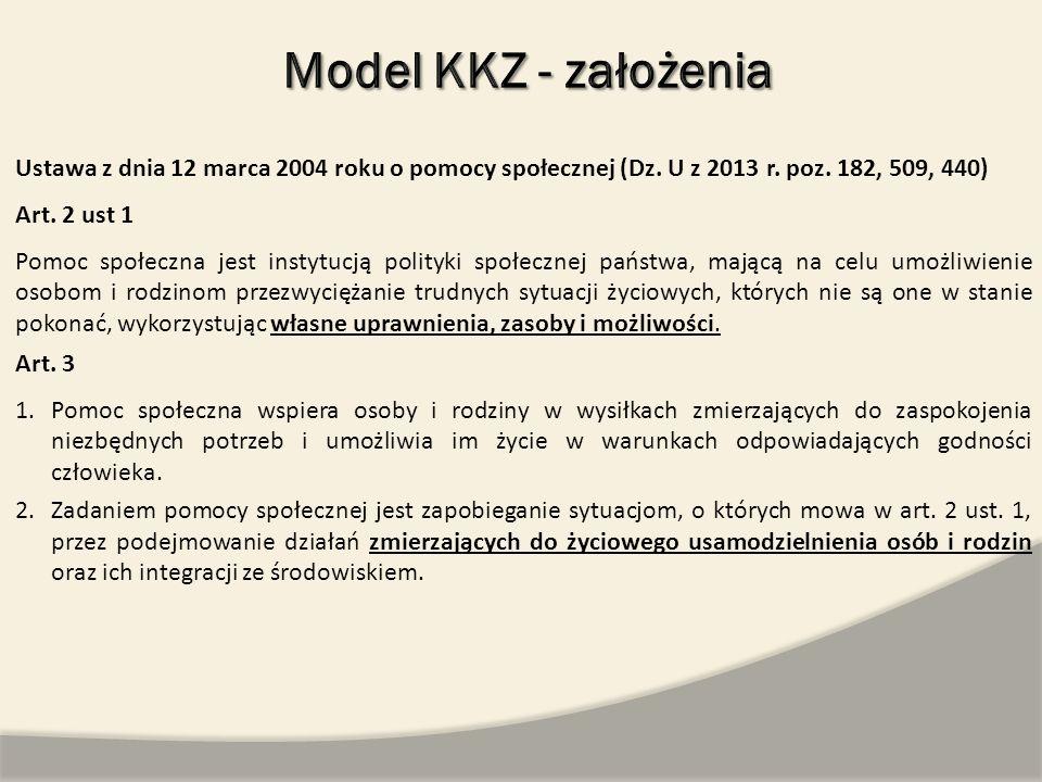 Ustawa z dnia 12 marca 2004 roku o pomocy społecznej (Dz. U z 2013 r. poz. 182, 509, 440) Art. 2 ust 1 Pomoc społeczna jest instytucją polityki społec