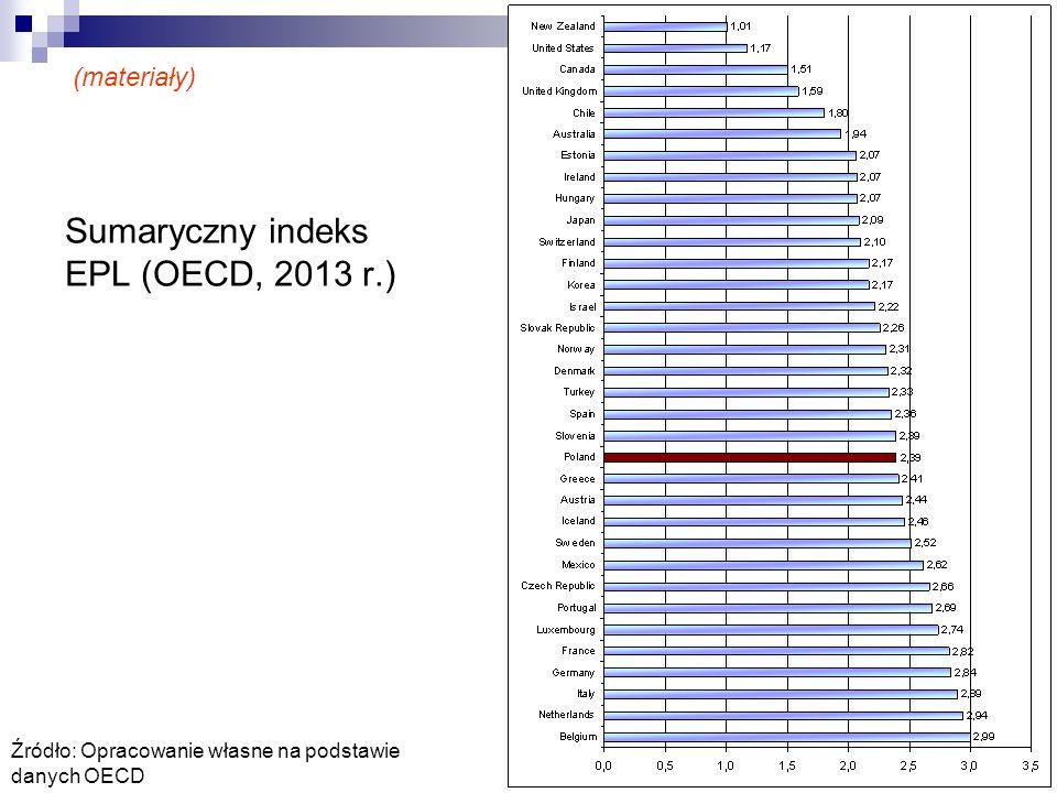 22 Źródło: Opracowanie własne na podstawie danych OECD (materiały) Sumaryczny indeks EPL (OECD, 2013 r.)