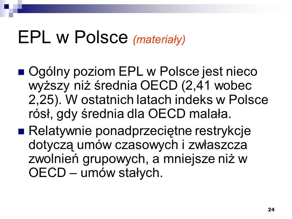 24 EPL w Polsce (materiały) Ogólny poziom EPL w Polsce jest nieco wyższy niż średnia OECD (2,41 wobec 2,25). W ostatnich latach indeks w Polsce rósł,