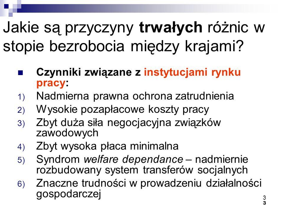 4 Jakie są przyczyny bezrobocia w Polsce?