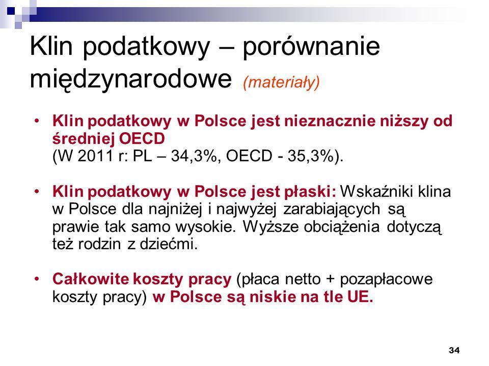34 Klin podatkowy w Polsce jest nieznacznie niższy od średniej OECD (W 2011 r: PL – 34,3%, OECD - 35,3%). Klin podatkowy w Polsce jest płaski: Wskaźni