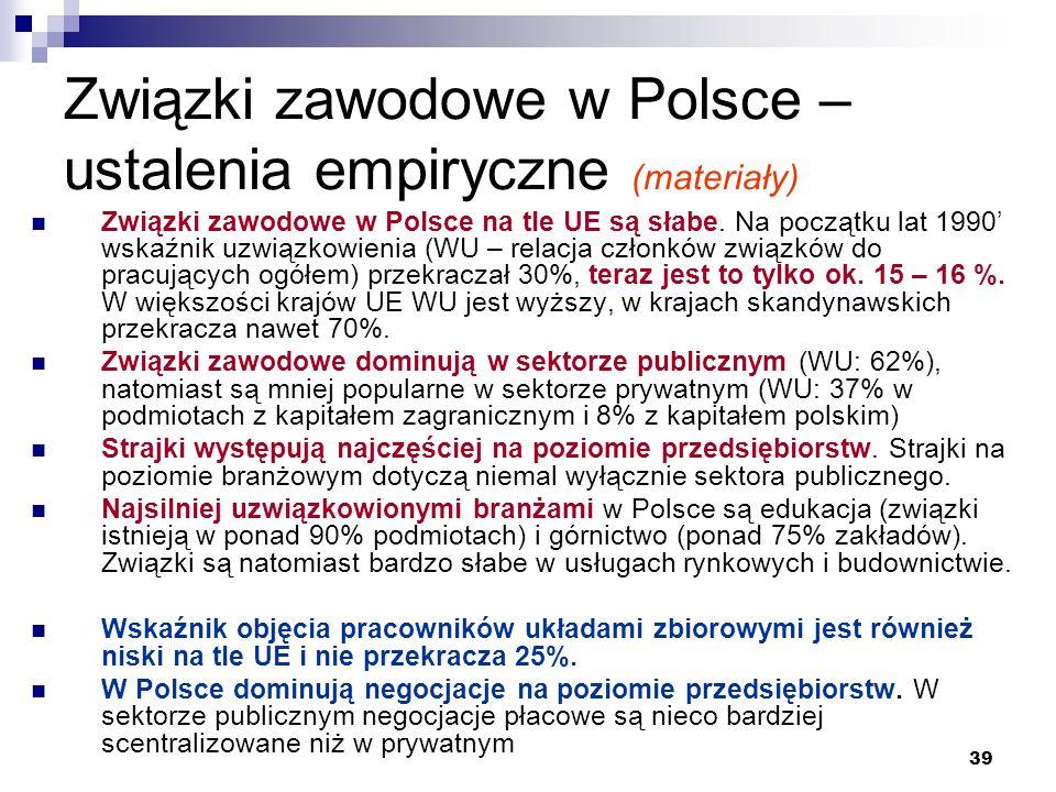 39 Związki zawodowe w Polsce – ustalenia empiryczne (materiały) Związki zawodowe w Polsce na tle UE są słabe. Na początku lat 1990' wskaźnik uzwiązkow