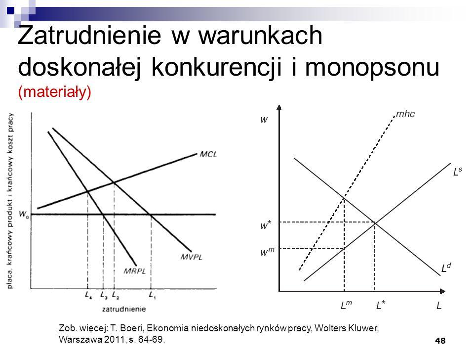 48 Zatrudnienie w warunkach doskonałej konkurencji i monopsonu (materiały) Zob. więcej: T. Boeri, Ekonomia niedoskonałych rynków pracy, Wolters Kluwer