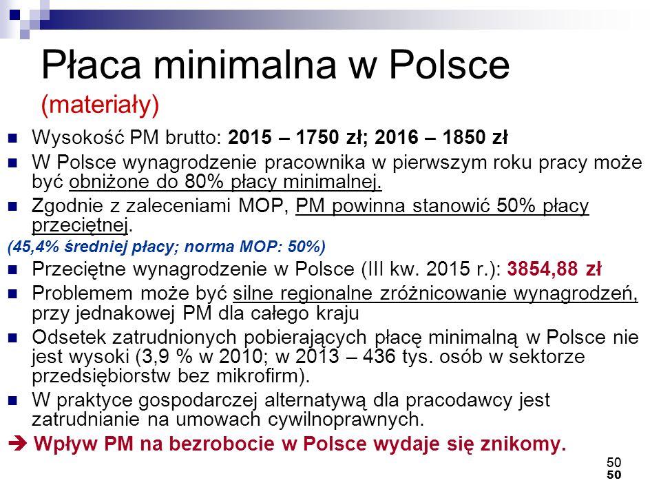 50 Płaca minimalna w Polsce (materiały) Wysokość PM brutto: 2015 – 1750 zł; 2016 – 1850 zł W Polsce wynagrodzenie pracownika w pierwszym roku pracy może być obniżone do 80% płacy minimalnej.