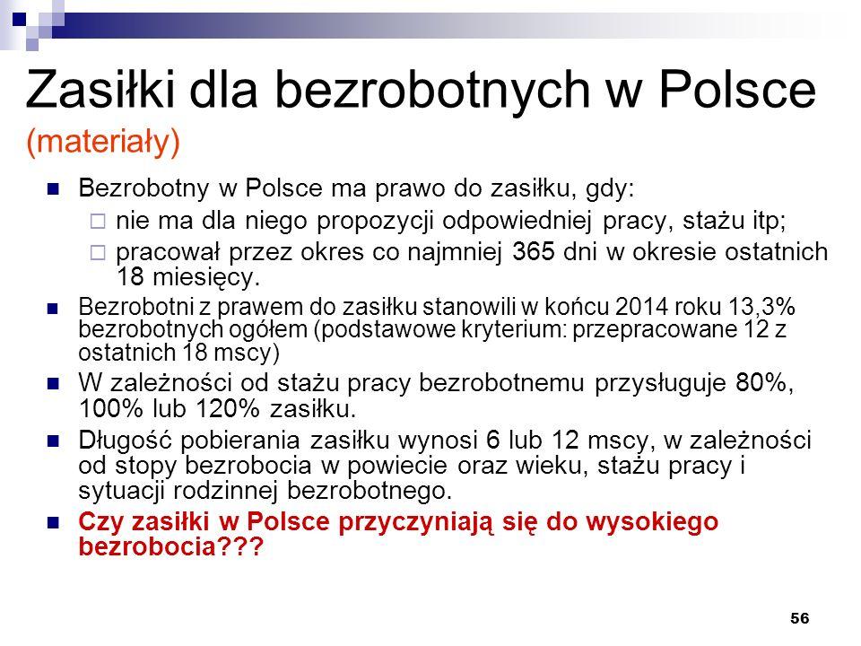 56 Zasiłki dla bezrobotnych w Polsce (materiały) Bezrobotny w Polsce ma prawo do zasiłku, gdy:  nie ma dla niego propozycji odpowiedniej pracy, stażu