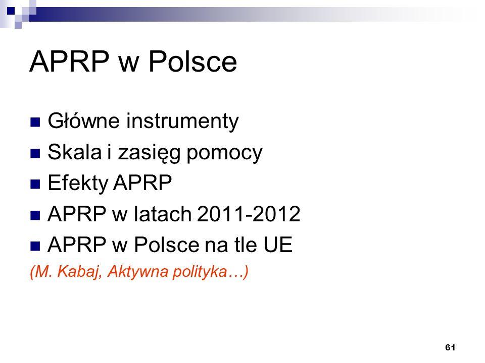 61 APRP w Polsce Główne instrumenty Skala i zasięg pomocy Efekty APRP APRP w latach 2011-2012 APRP w Polsce na tle UE (M. Kabaj, Aktywna polityka…)