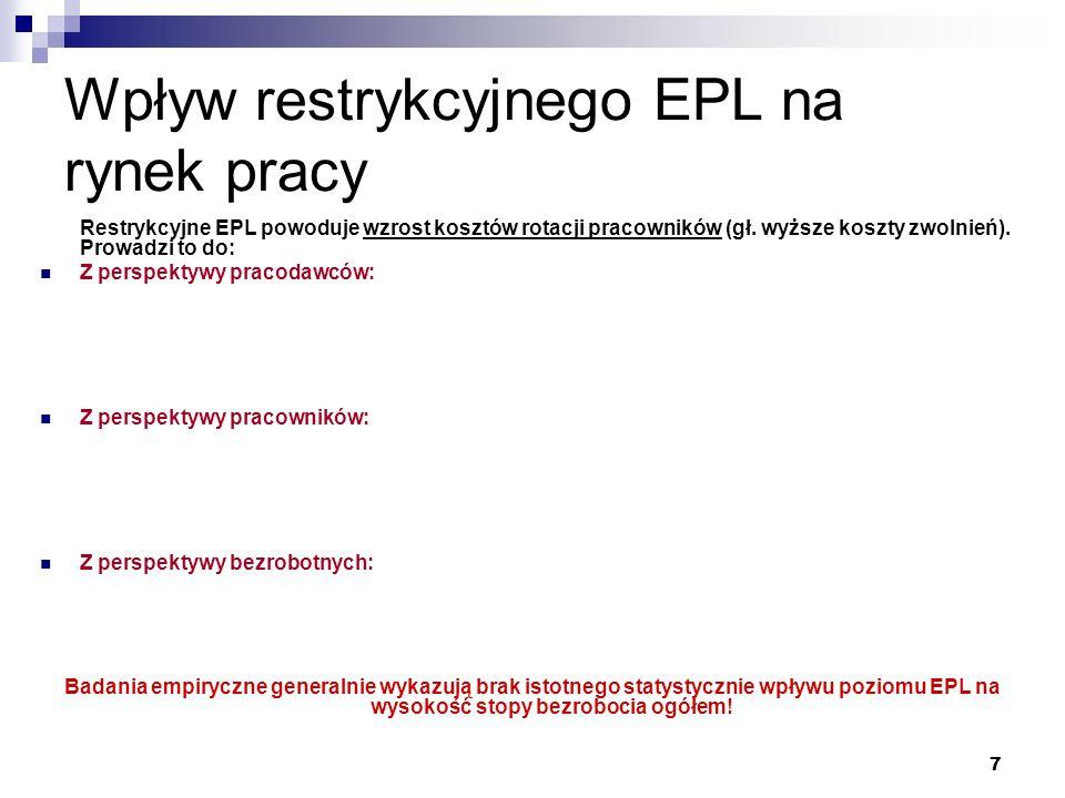 58 5 – c.d. Aktywna polityka rynku pracy (APRP)