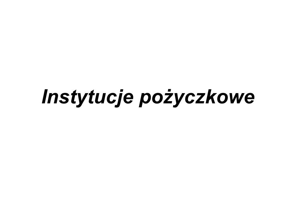 Instytucje pożyczkowe