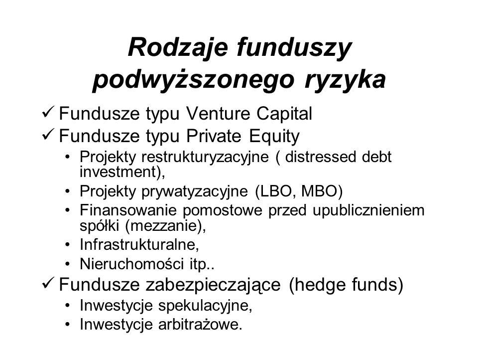 Rodzaje funduszy podwyższonego ryzyka Fundusze typu Venture Capital Fundusze typu Private Equity Projekty restrukturyzacyjne ( distressed debt investment), Projekty prywatyzacyjne (LBO, MBO) Finansowanie pomostowe przed upublicznieniem spółki (mezzanie), Infrastrukturalne, Nieruchomości itp..