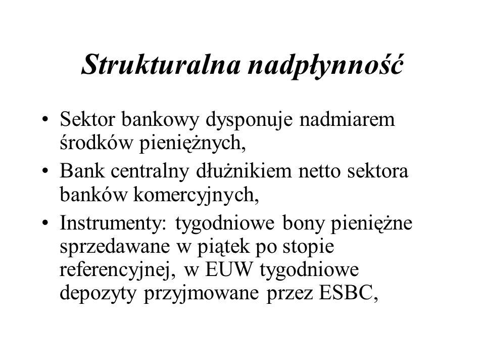 Sektor bankowy dysponuje nadmiarem środków pieniężnych, Bank centralny dłużnikiem netto sektora banków komercyjnych, Instrumenty: tygodniowe bony pieniężne sprzedawane w piątek po stopie referencyjnej, w EUW tygodniowe depozyty przyjmowane przez ESBC, Strukturalna nadpłynność