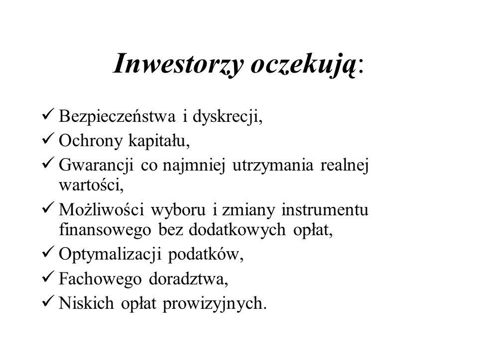 Fundusze inwestycyjne Rodzaje ze względu na instrumenty: Fundusze akcyjne, Fundusze zrównoważone (do 50% akcji), Fundusze stabilnego wzrostu (do 20% akcji), Fundusze papierów dłużnych, Fundusze rynku pieniężnego, Fundusze inwestycji zagranicznych ( z możliwością ograniczenia do pewnego typu inwestycji) Fundusze funduszy (inwestujące w inne fundusze).