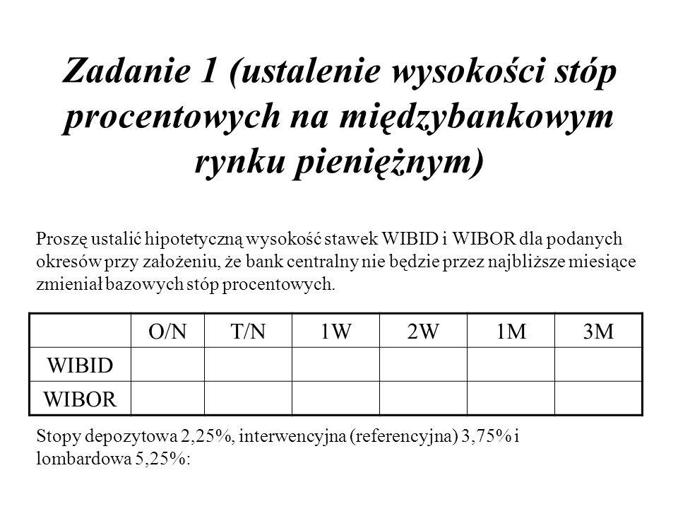 Zadanie 1 (ustalenie wysokości stóp procentowych na międzybankowym rynku pieniężnym) Proszę ustalić hipotetyczną wysokość stawek WIBID i WIBOR dla podanych okresów przy założeniu, że bank centralny nie będzie przez najbliższe miesiące zmieniał bazowych stóp procentowych.