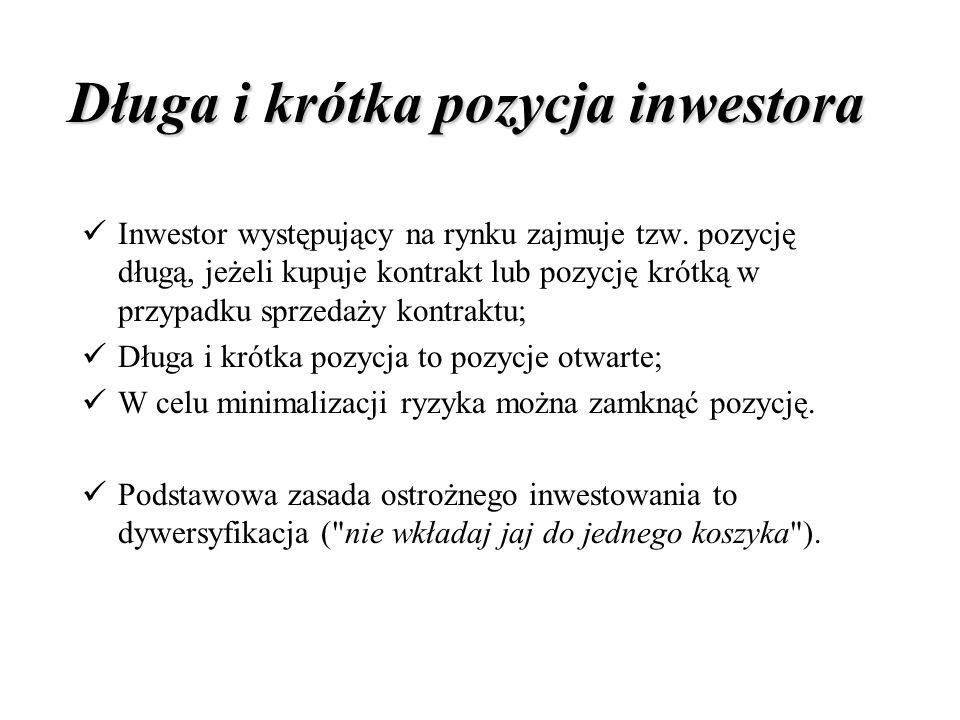 Długa i krótka pozycja inwestora Inwestor występujący na rynku zajmuje tzw.