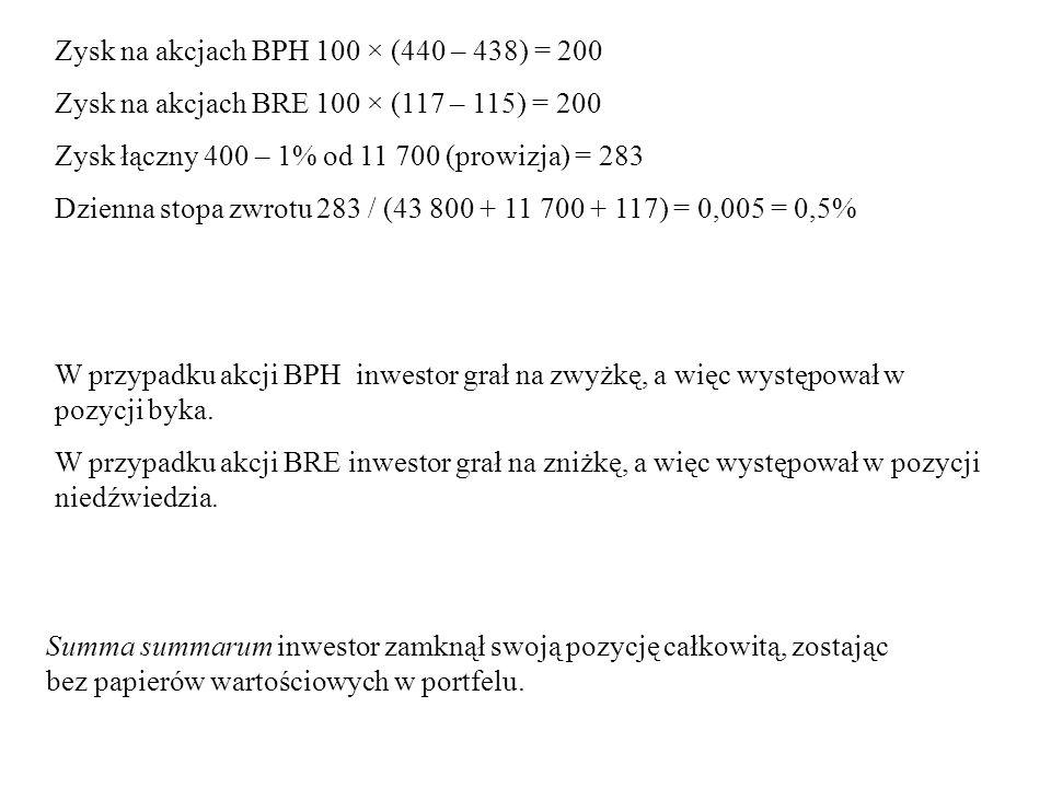 Zysk na akcjach BPH 100 × (440 – 438) = 200 Zysk na akcjach BRE 100 × (117 – 115) = 200 Zysk łączny 400 – 1% od 11 700 (prowizja) = 283 Dzienna stopa zwrotu 283 / (43 800 + 11 700 + 117) = 0,005 = 0,5% W przypadku akcji BPH inwestor grał na zwyżkę, a więc występował w pozycji byka.