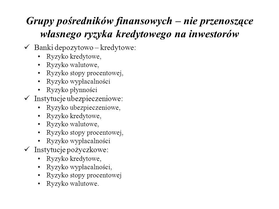 Stopy procentowe międzybankowego rynku pieniężnego w Polsce i za granicą WIBOR (Warsaw Interbank Offered Rate), WIBID (Warsaw Interbank Bid Rate).