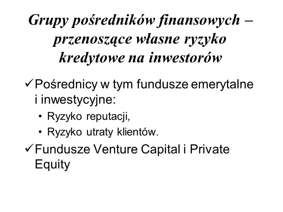 Grupy pośredników finansowych – przenoszące własne ryzyko kredytowe na inwestorów Pośrednicy w tym fundusze emerytalne i inwestycyjne: Ryzyko reputacji, Ryzyko utraty klientów.