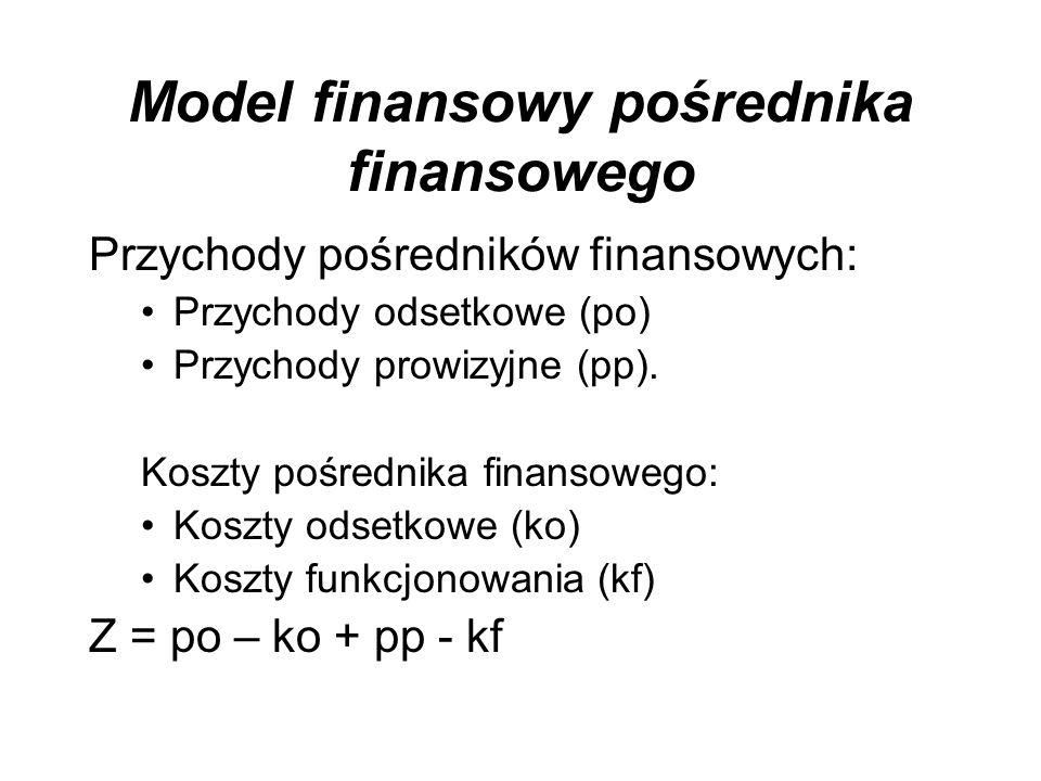 Model finansowy pośrednika finansowego Przychody pośredników finansowych: Przychody odsetkowe (po) Przychody prowizyjne (pp).