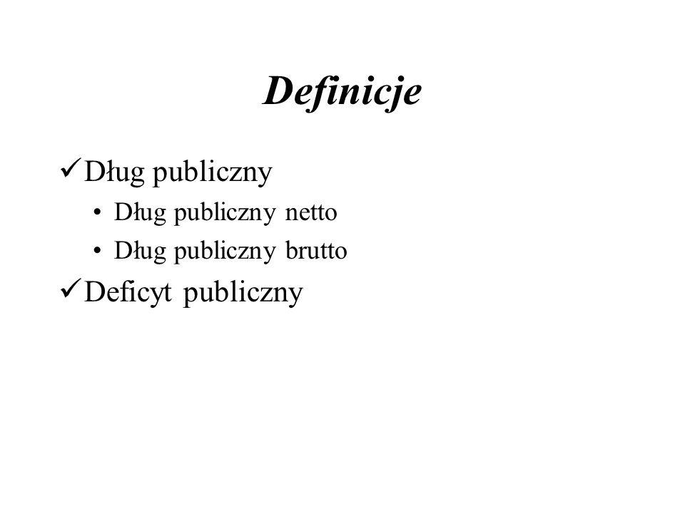 Definicje Dług publiczny Dług publiczny netto Dług publiczny brutto Deficyt publiczny