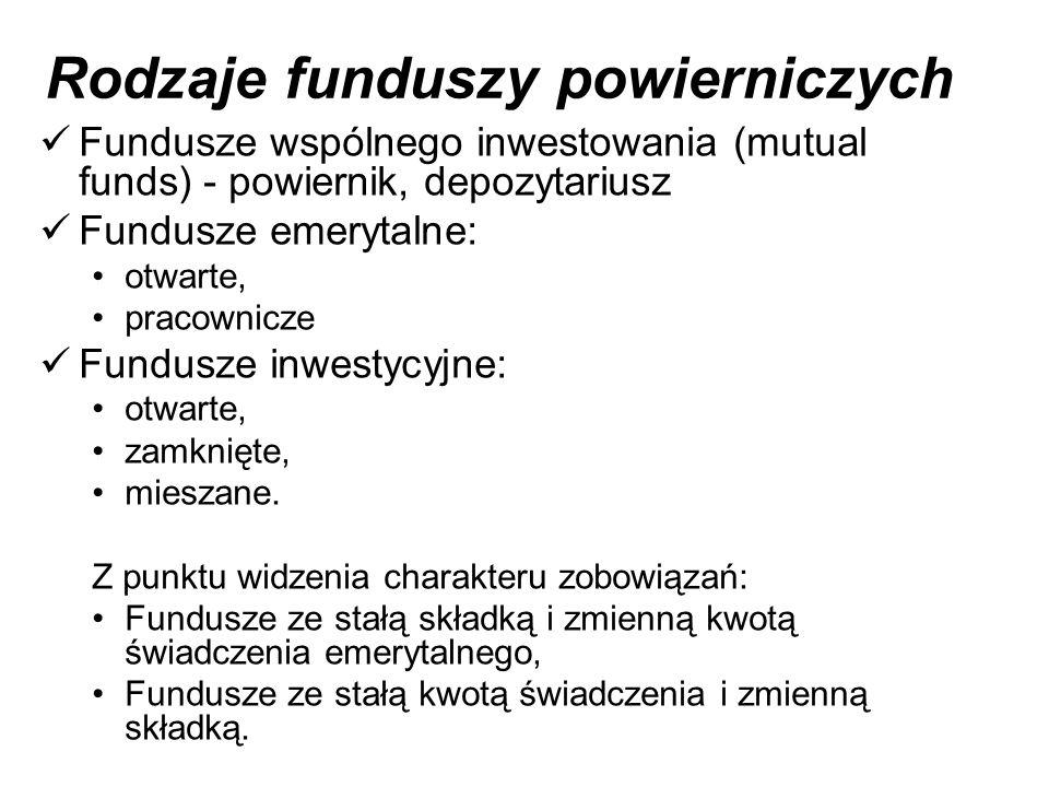 Rodzaje funduszy powierniczych Fundusze wspólnego inwestowania (mutual funds) - powiernik, depozytariusz Fundusze emerytalne: otwarte, pracownicze Fundusze inwestycyjne: otwarte, zamknięte, mieszane.