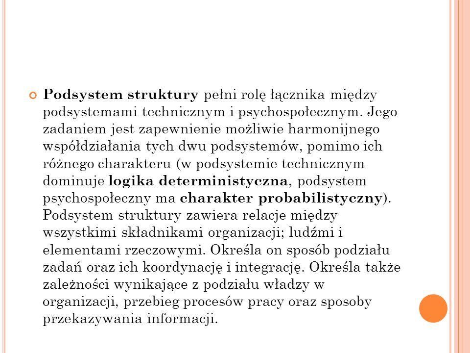 Podsystem struktury pełni rolę łącznika między podsystemami technicznym i psychospołecznym. Jego zadaniem jest zapewnienie możliwie harmonijnego współ
