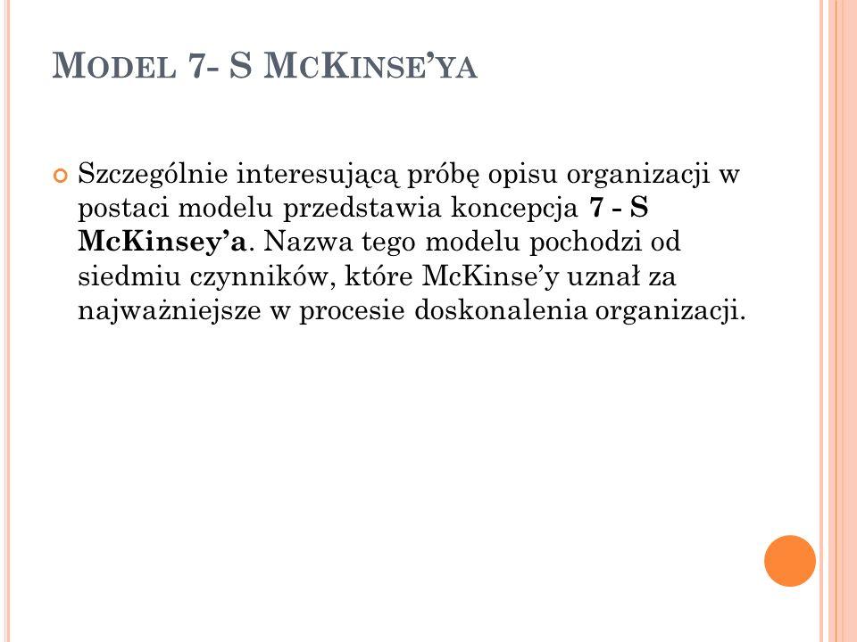 M ODEL 7- S M C K INSE ' YA Szczególnie interesującą próbę opisu organizacji w postaci modelu przedstawia koncepcja 7 - S McKinsey'a. Nazwa tego model