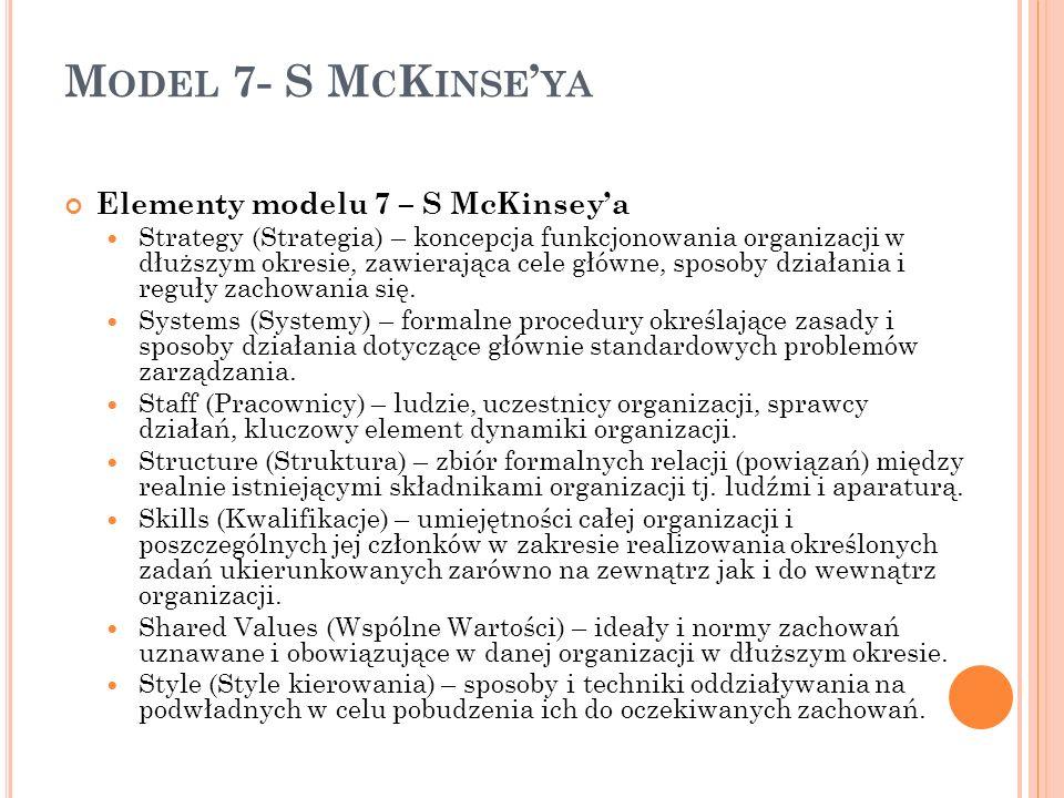 M ODEL 7- S M C K INSE ' YA Elementy modelu 7 – S McKinsey'a Strategy (Strategia) – koncepcja funkcjonowania organizacji w dłuższym okresie, zawierają