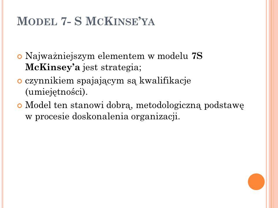 M ODEL 7- S M C K INSE ' YA Najważniejszym elementem w modelu 7S McKinsey'a jest strategia; czynnikiem spajającym są kwalifikacje (umiejętności). Mode