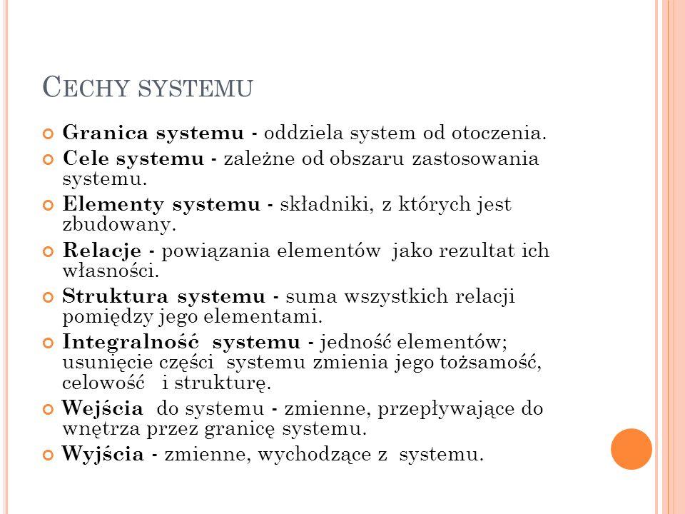 C ECHY SYSTEMU Granica systemu - oddziela system od otoczenia. Cele systemu - zależne od obszaru zastosowania systemu. Elementy systemu - składniki, z