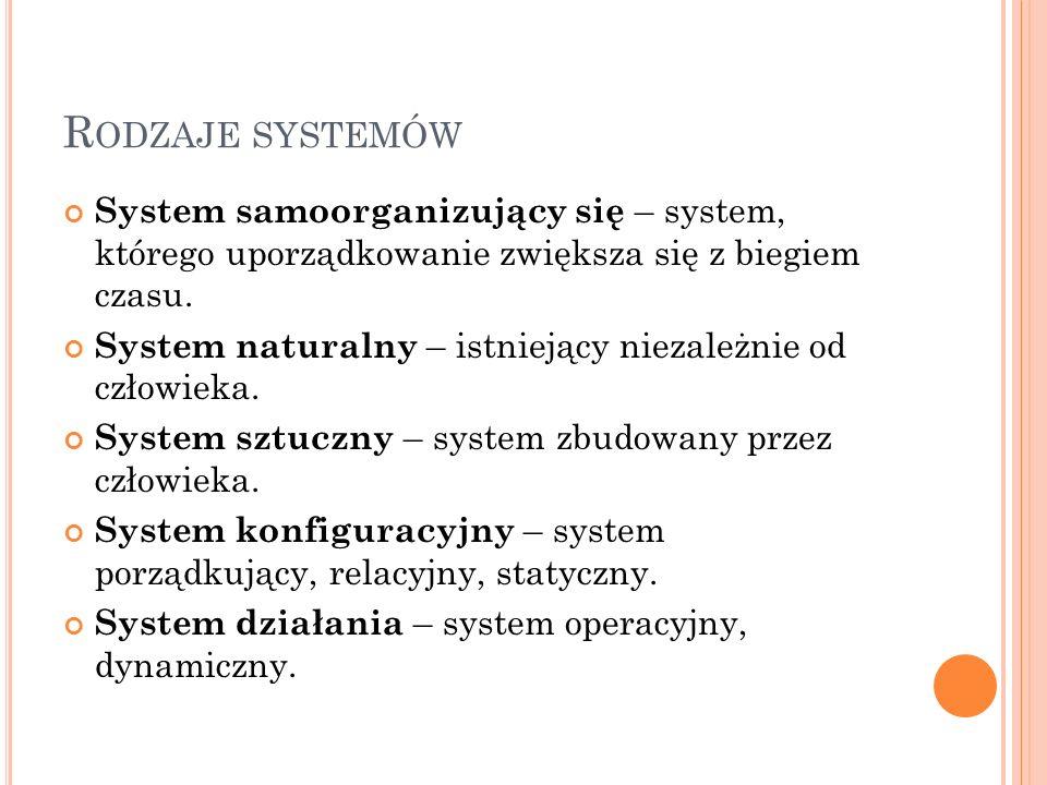 R ODZAJE SYSTEMÓW System samoorganizujący się – system, którego uporządkowanie zwiększa się z biegiem czasu. System naturalny – istniejący niezależnie