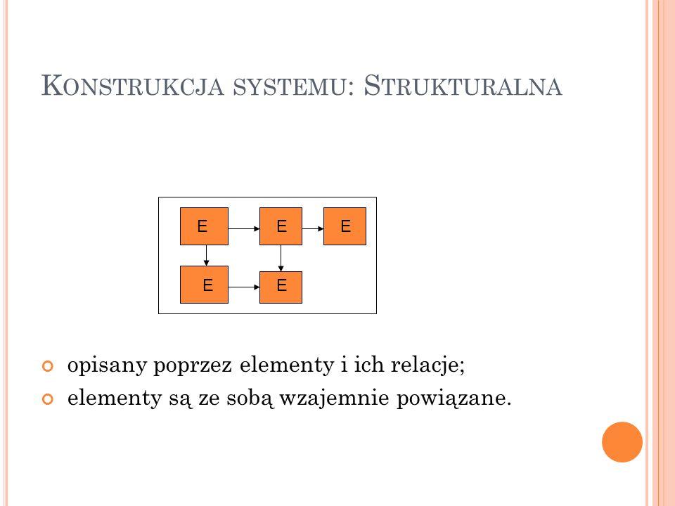 K ONSTRUKCJA SYSTEMU : S TRUKTURALNA opisany poprzez elementy i ich relacje; elementy są ze sobą wzajemnie powiązane. EEE EE