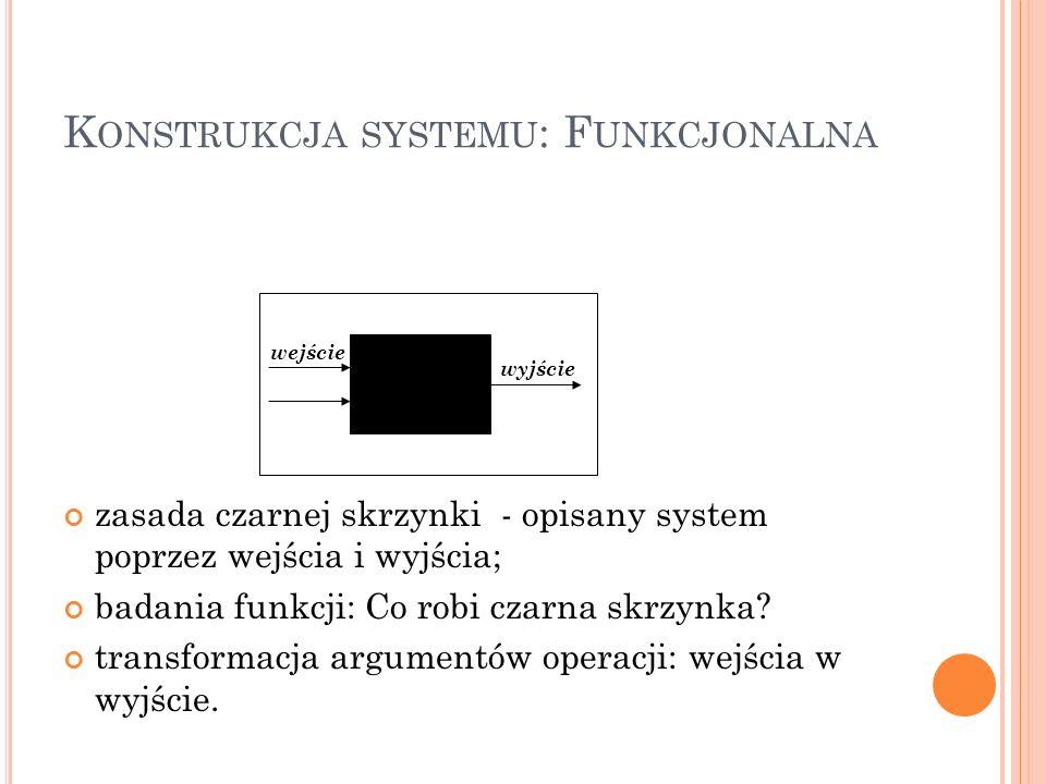 K ONSTRUKCJA SYSTEMU : F UNKCJONALNA zasada czarnej skrzynki - opisany system poprzez wejścia i wyjścia; badania funkcji: Co robi czarna skrzynka? tra