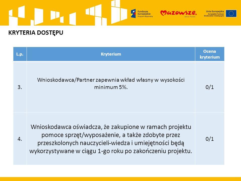 L.p.Kryterium Ocena kryterium 3. Wnioskodawca/Partner zapewnia wkład własny w wysokości minimum 5%.