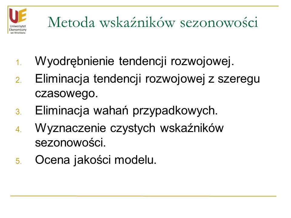 1. Wyodrębnienie tendencji rozwojowej. 2. Eliminacja tendencji rozwojowej z szeregu czasowego.