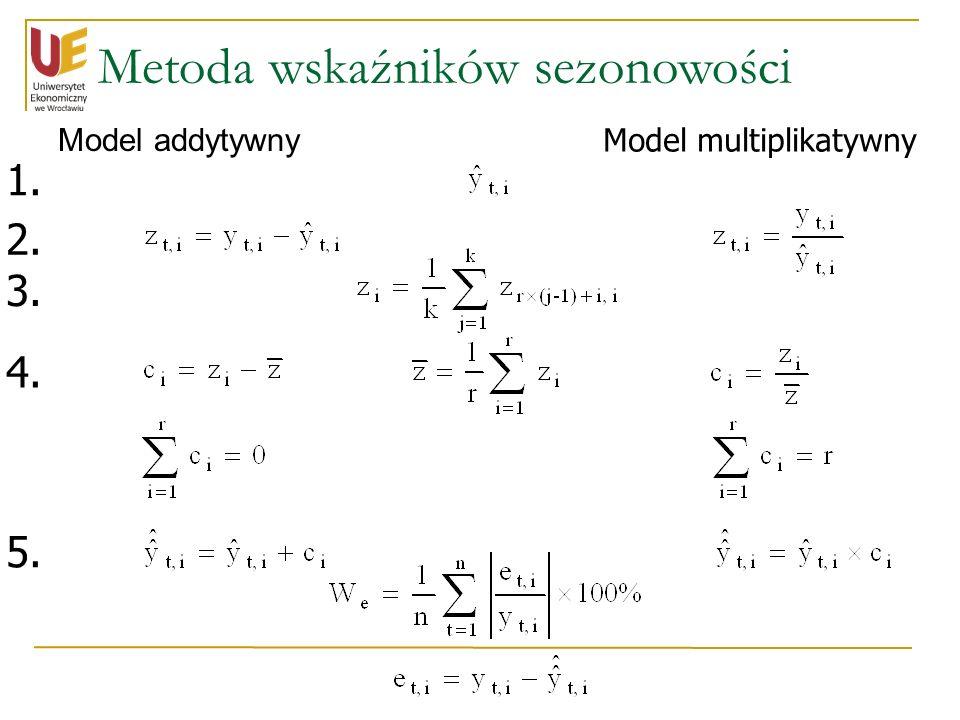 Model addytywny Model multiplikatywny 1. 2. 3. 4. 5.